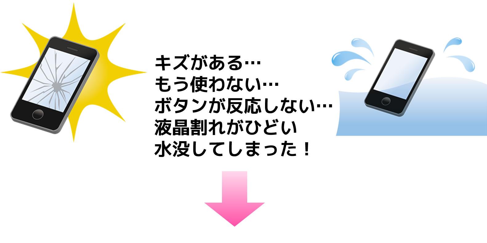 関西トレンド書店 携帯電話買取 iphone買取 ipad買取 深夜 大阪府 和歌山市 24時間営業