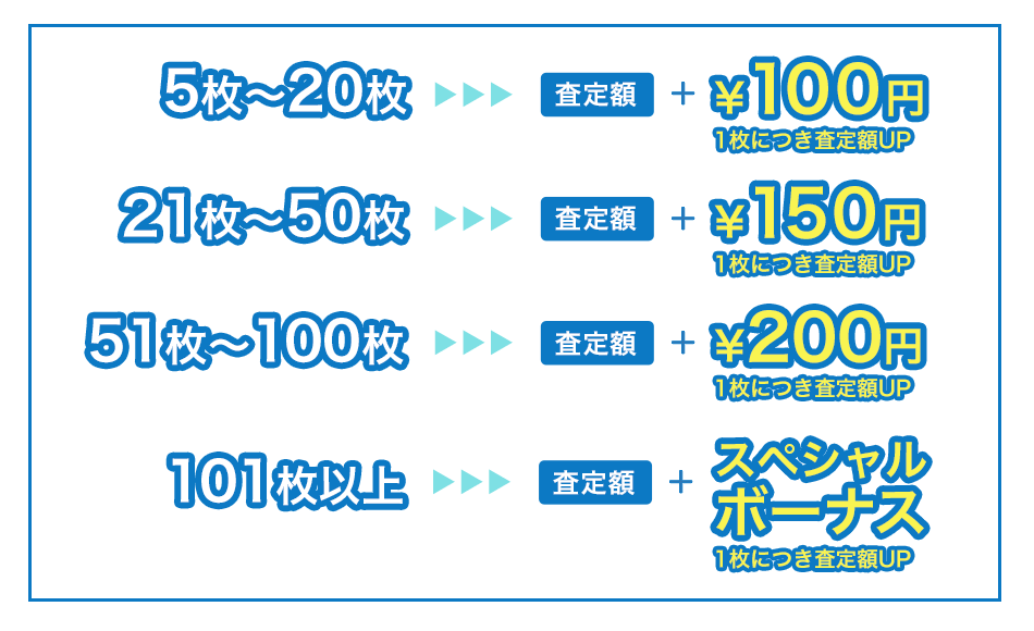 関西トレンド書店 dvd買取 深夜 大阪府 和歌山市 24時間営業